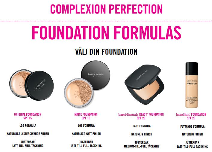 bareMinerals olika foundations